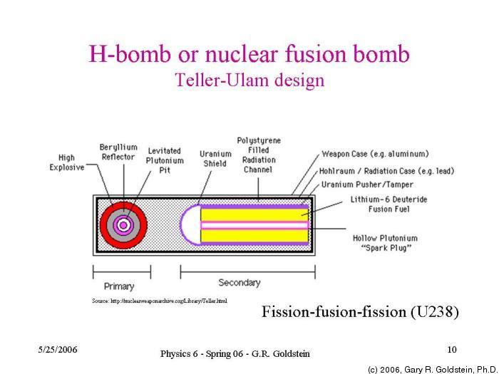 Neutron Bomb Design