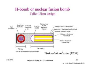Update: Ed Ward MD On Suitcase Nukes, Why No WTC Radiation and Samuel Cohen Quotes on Residual Pure Fusion Neutron Bomb Radiation