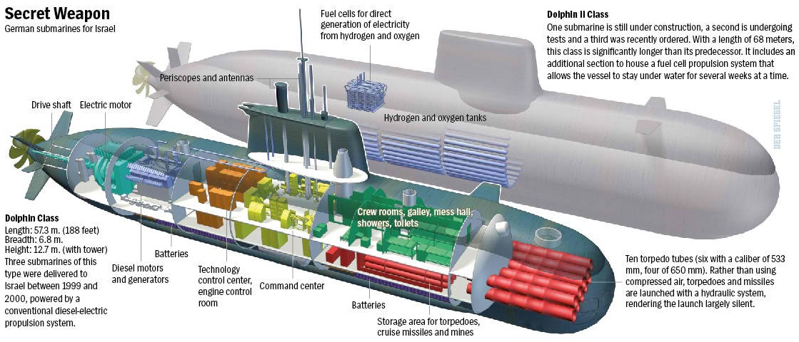 Diagram Of Us Nuclear Submarine - Wiring Diagram For Light Switch •