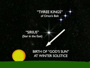 Son of the Sun Making God 'The Sun'