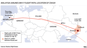 Previous Flight Paths of Flight 17 Changed to Over Ukraine